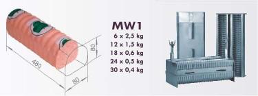 MW1 copy
