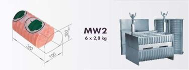 MW2 copy